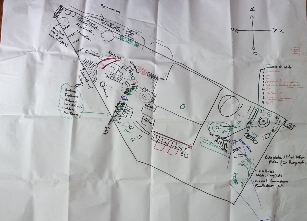 The permaculture design example of the second group.
