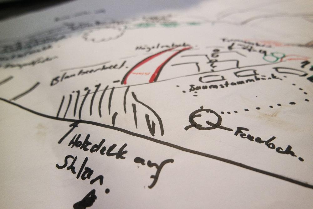 Design Beispiel der Gruppe
