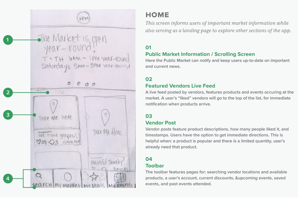 PM Paper Prototype Carousel -01.png