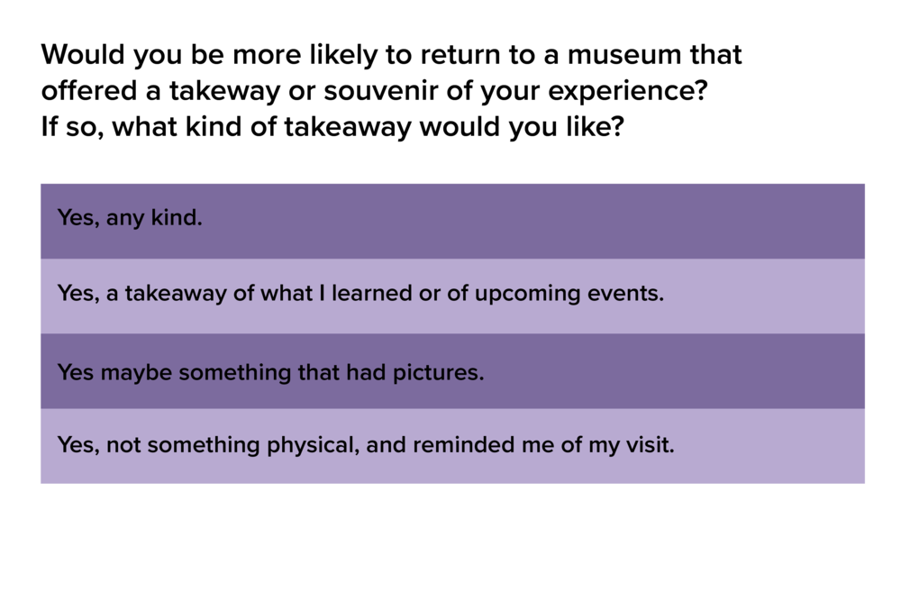 User Survey Responses-07.png