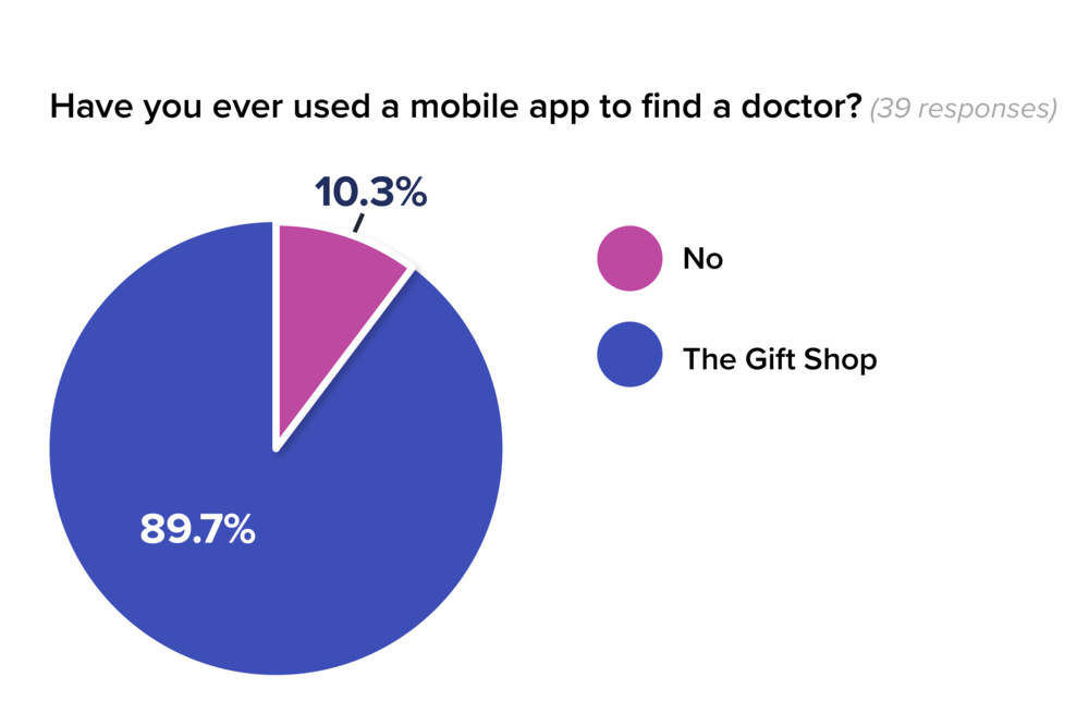 RocDoc User Survey Responses-05.png