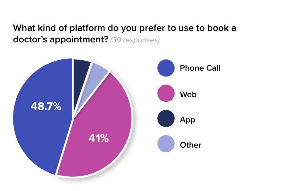 RocDoc User Survey Responses-06.png