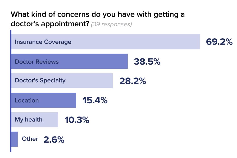 RocDoc User Survey Responses-07.png