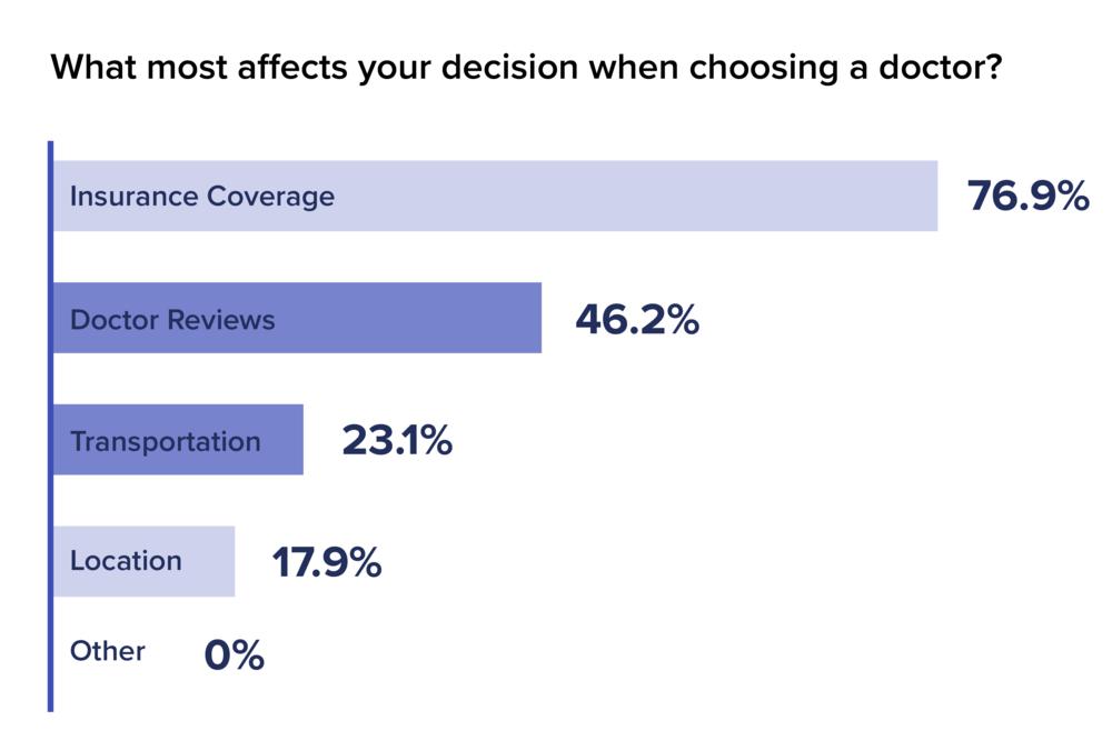 RocDoc User Survey Responses-08.png