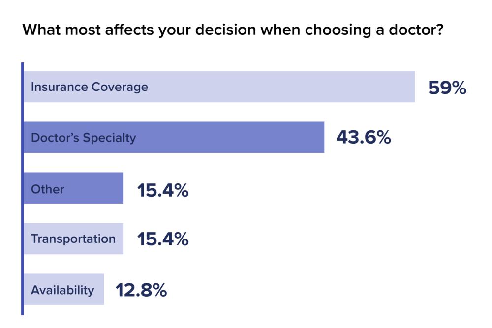 RocDoc User Survey Responses-09.png
