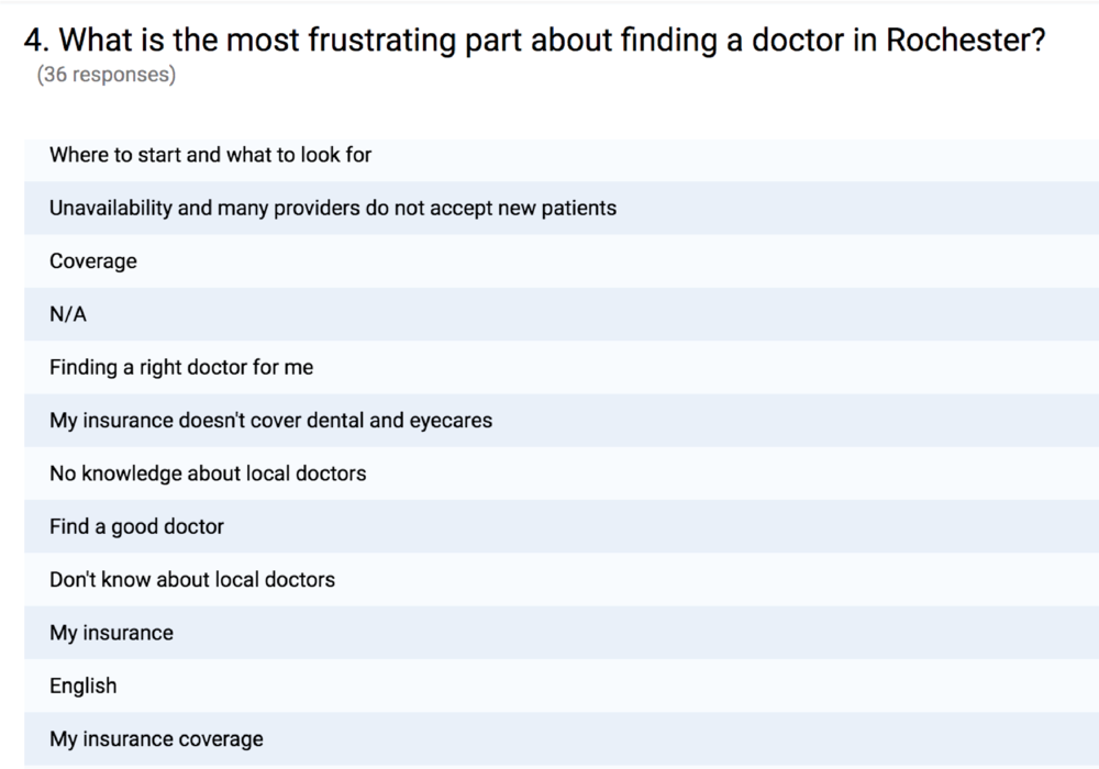 RocDoc User Survey Responses-11.png