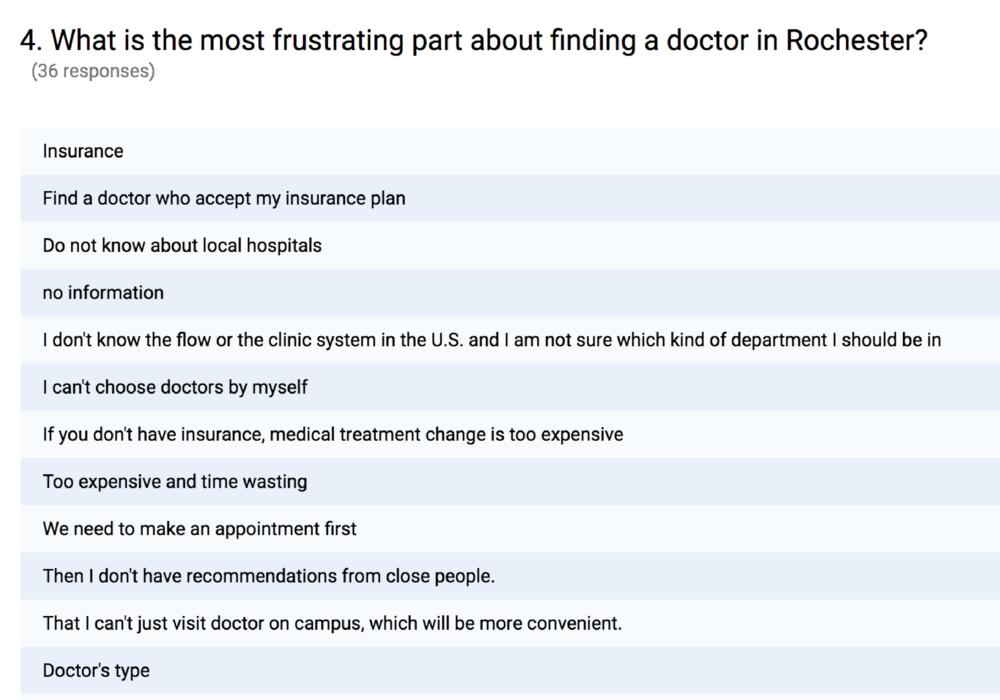 RocDoc User Survey Responses-12.png