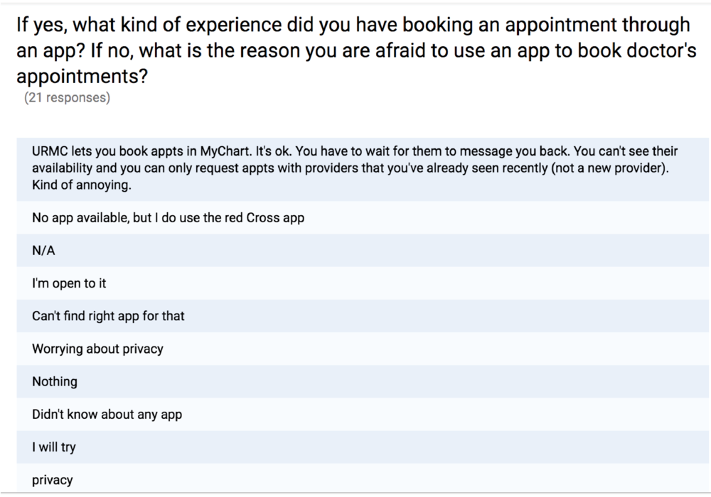 RocDoc User Survey Responses-13.png