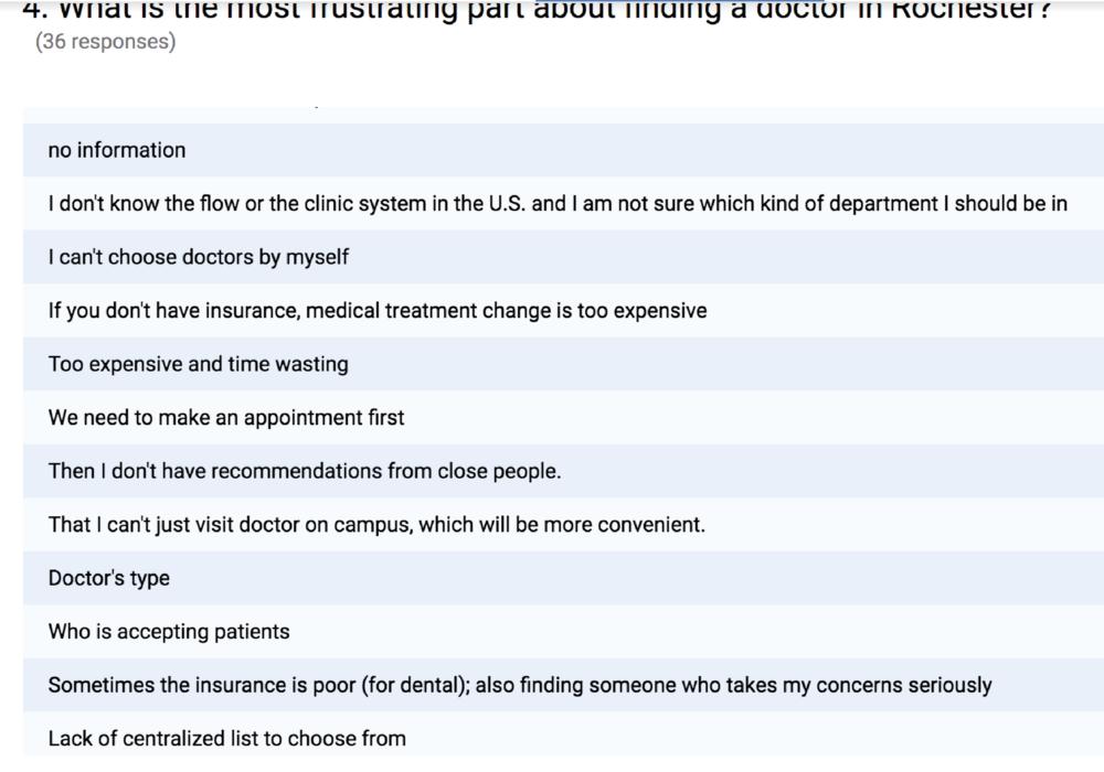 RocDoc User Survey Responses-15.png