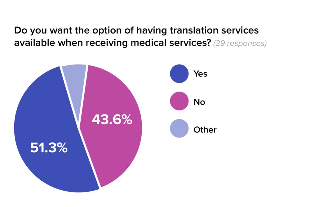 RocDoc User Survey Responses-03.png
