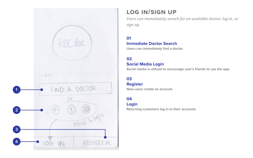 Paper Prototype Annotations 2-01.png