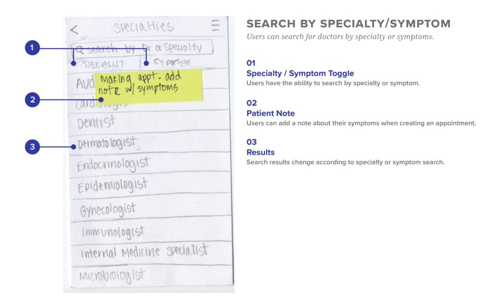 Paper Prototype Annotations 3-01.png