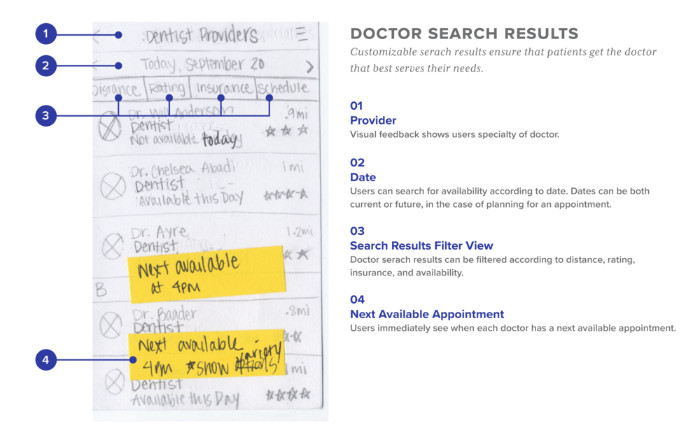 Paper Prototype Annotations 5-01.png