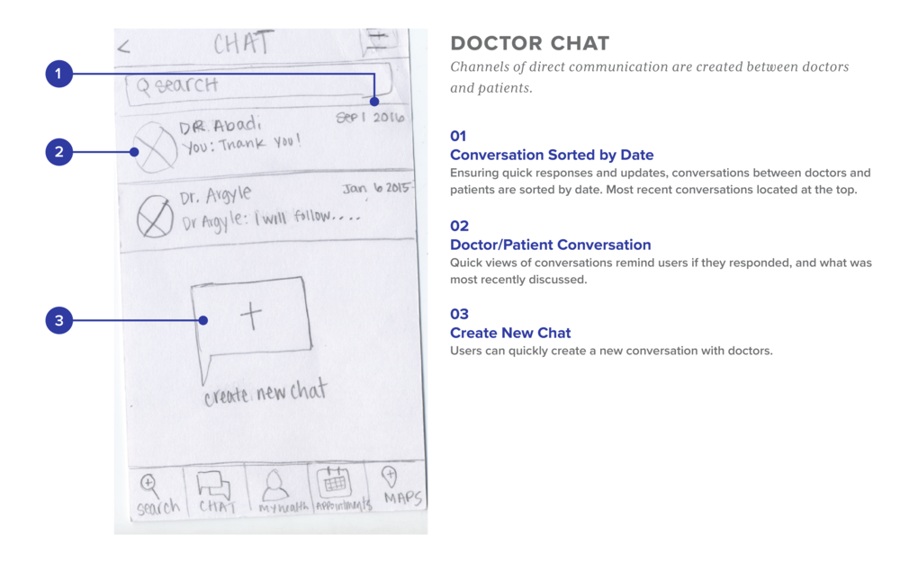 Paper Prototype Annotations 8-01.png
