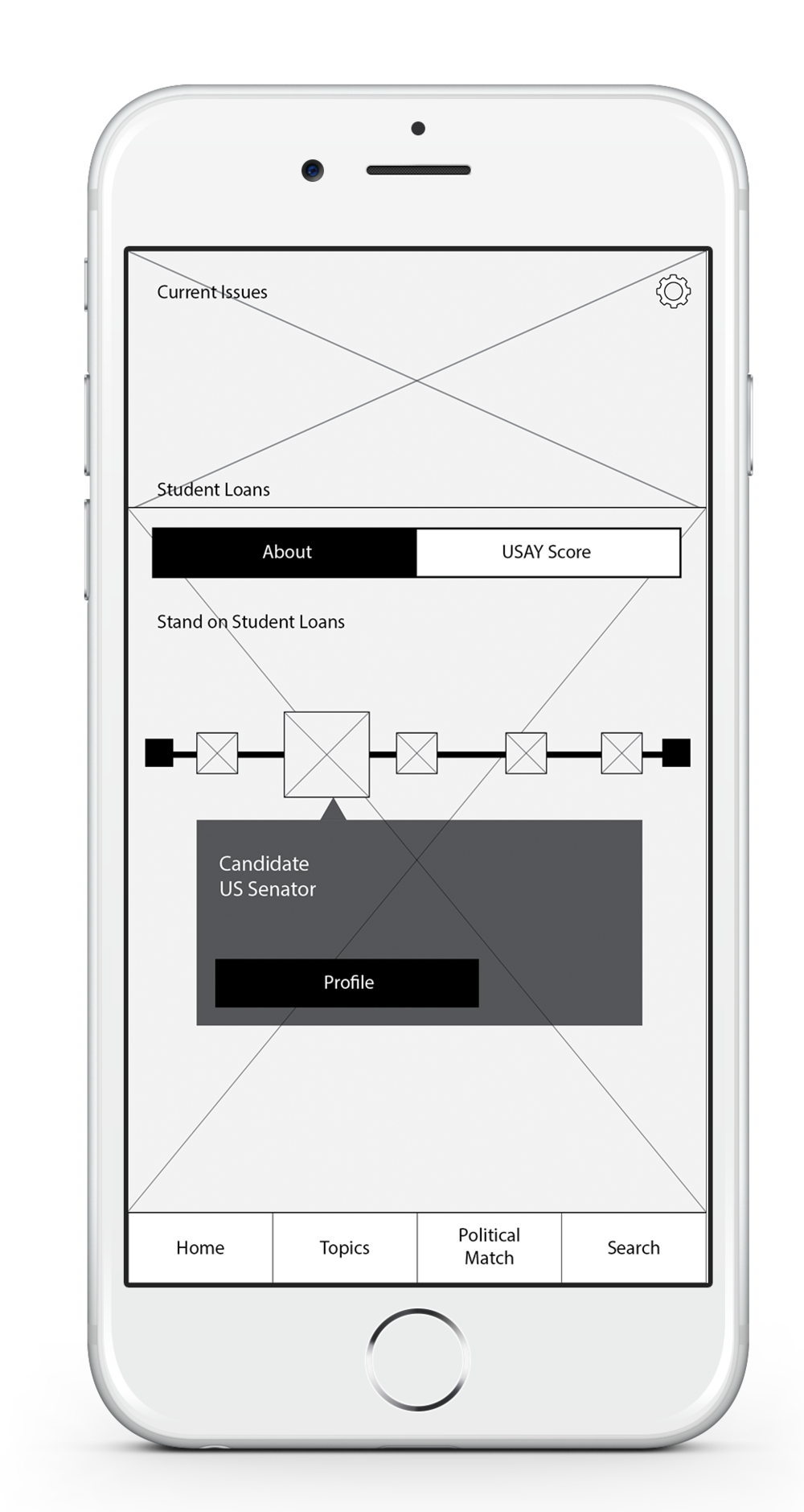 USAY Wireframe Mockup 15.png