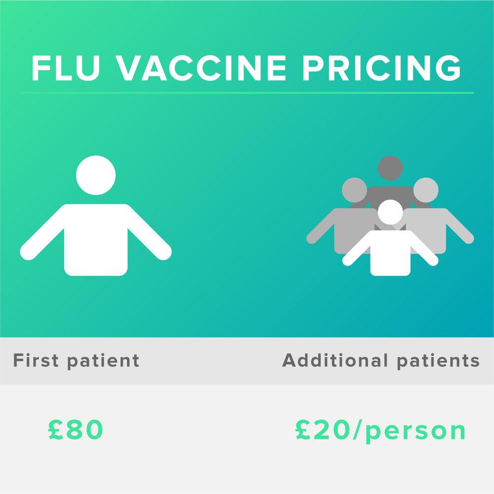 Flu-vacine princing_2.jpg