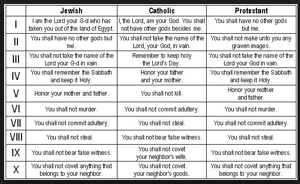10_commandments_002.png