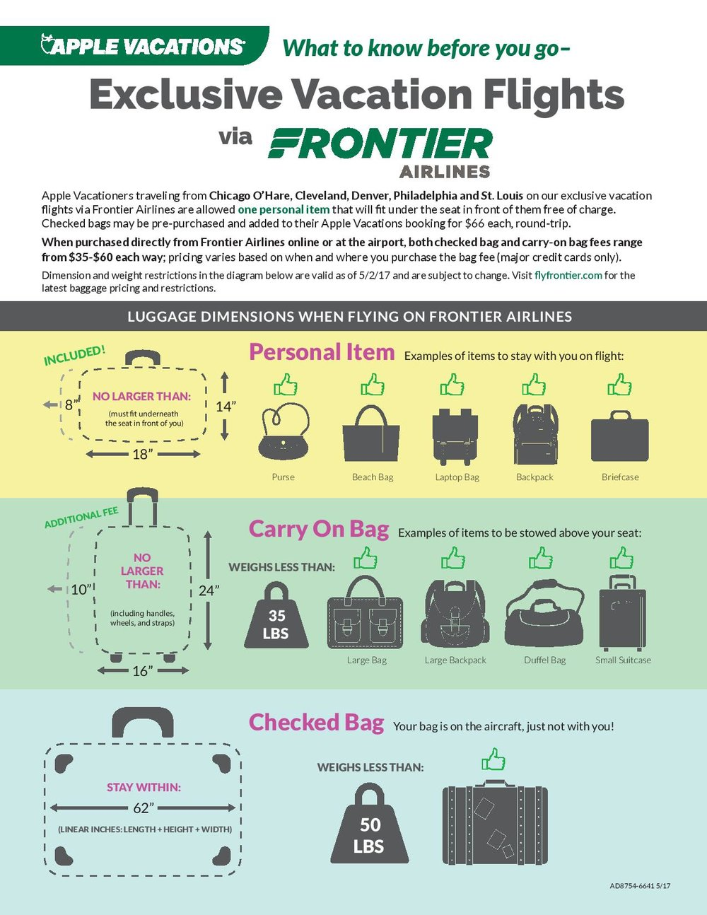 Frontier Airlines Baggage dimensions as of 5.2017