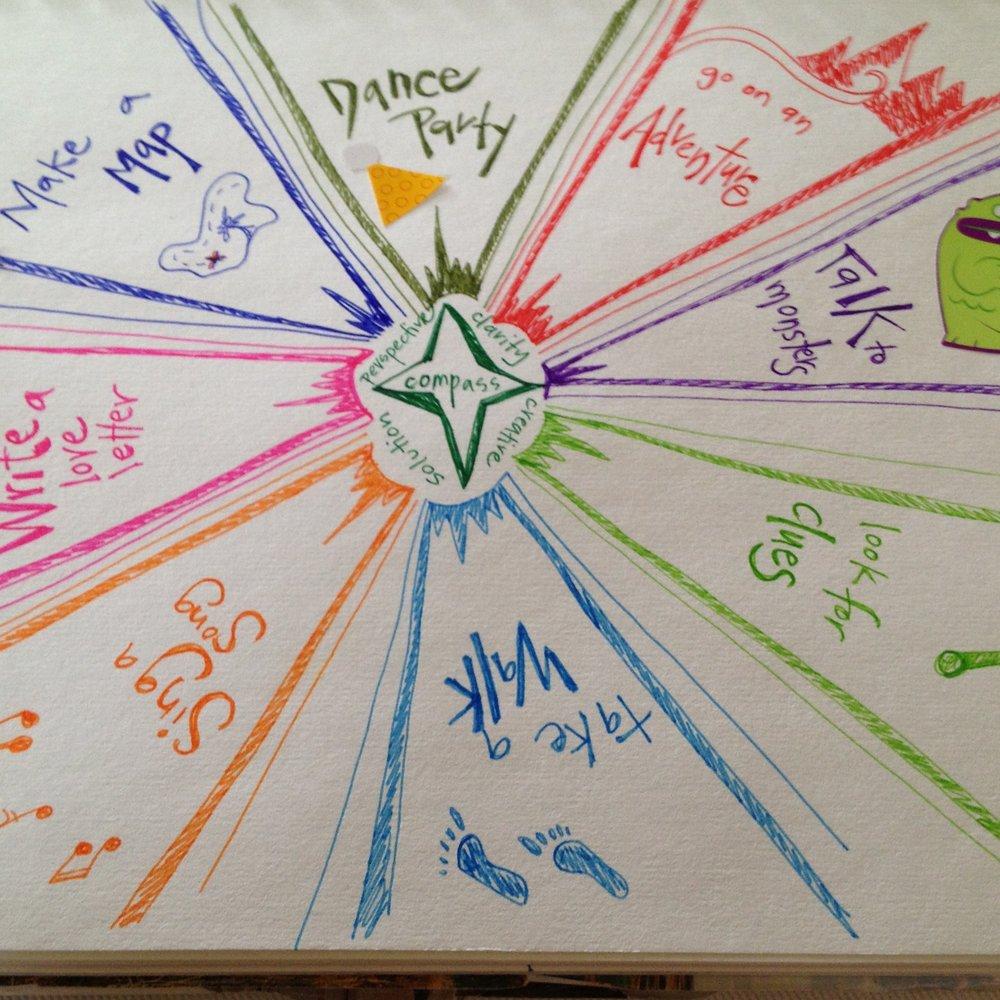 inner-compass.JPG