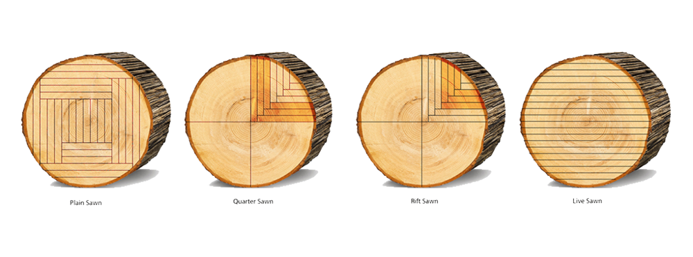What Is The Difference Between Quarter Sawn Rift And Plain Lumber