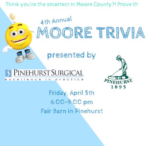 Moore Trivia.png