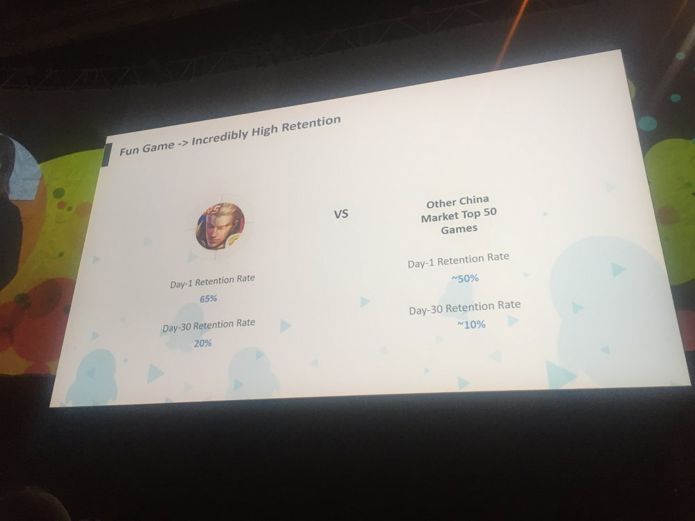 At the recent GameFirstHelsinki conference, Tencent revealed retention stats for the Chinese version of the game. As the game is so much fun, it results in an incredibly sticky app that retains players. Proof of the quality of the fun of the game and a major component of the game's success.