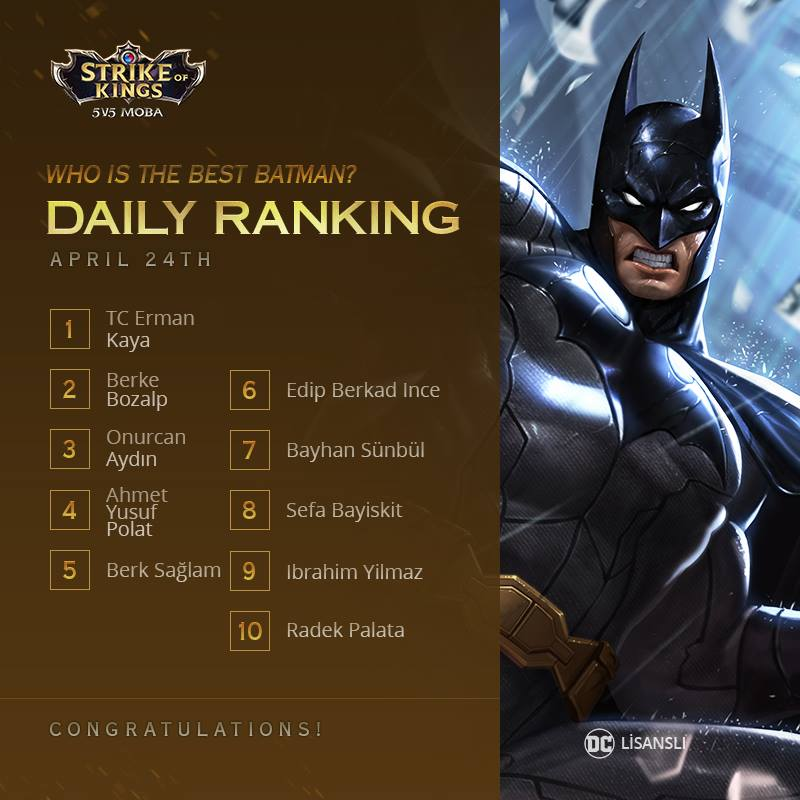 The communtiy team recently ran an impromptu leaderboard to reward players who were trying out Batman.
