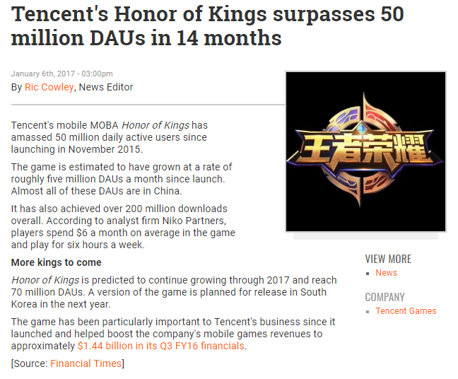 According to the Financial Times (and cross-posted by Pocket Gamer, the Chinese version of the game has over 50M DAU.