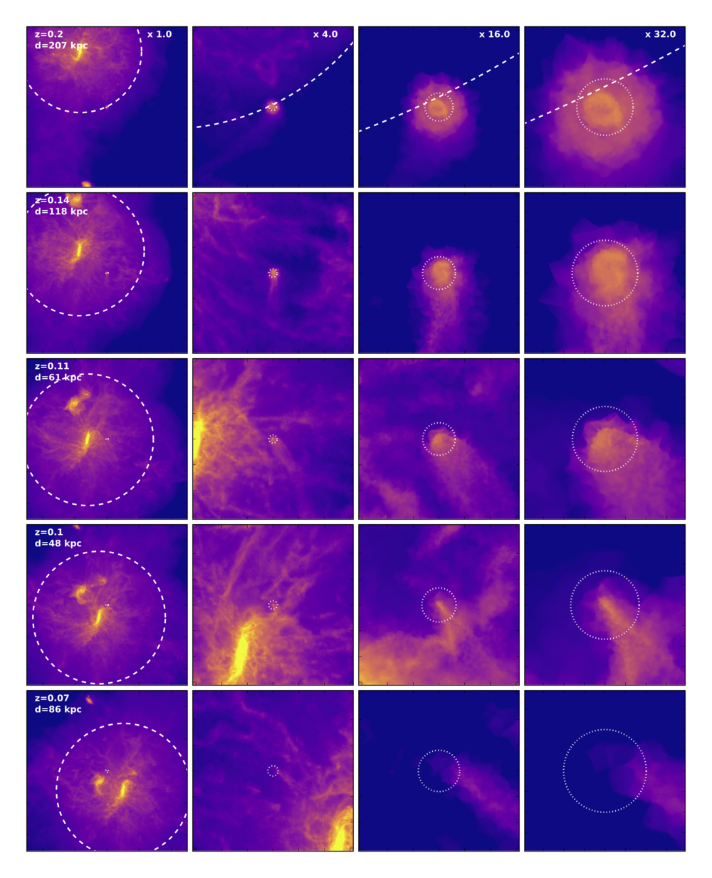 Figure 9 from Simpson et al. 2017 in prep.