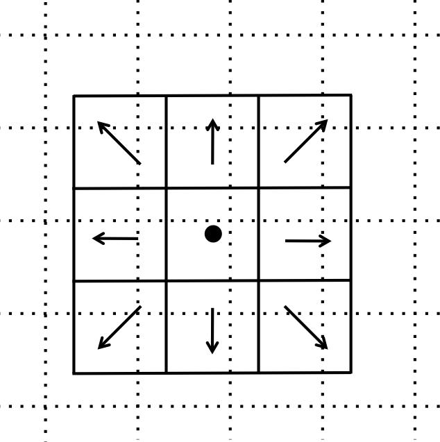 Figure 1 from Simpson et al. 2015