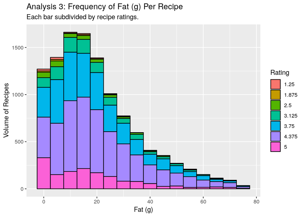 fat frequency-4.png