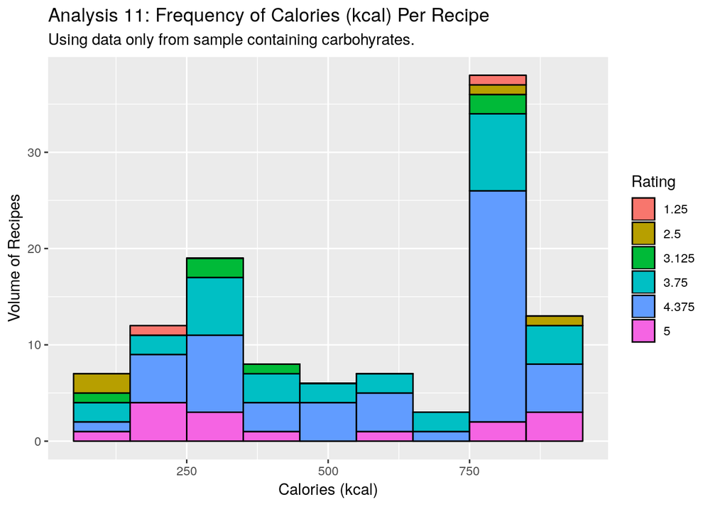 sample_calorie_frequency_plot-12.png