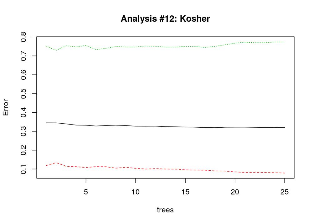 random_forest_for_kosher-13.png
