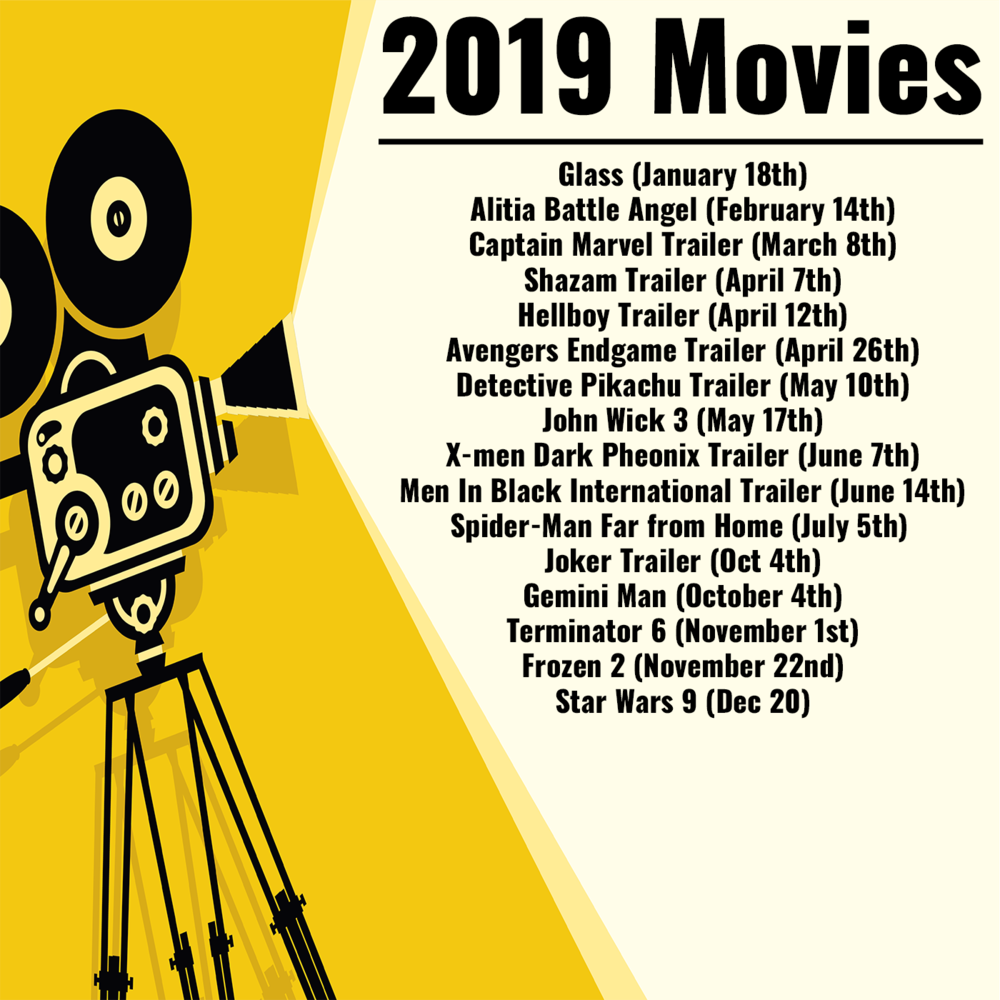 2019 Movies.png