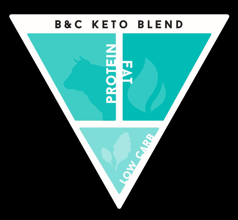 keto_blend.png