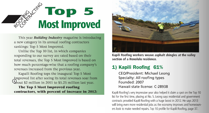 Top 5 Roofing Contractors | Kapili Roofing & Painting