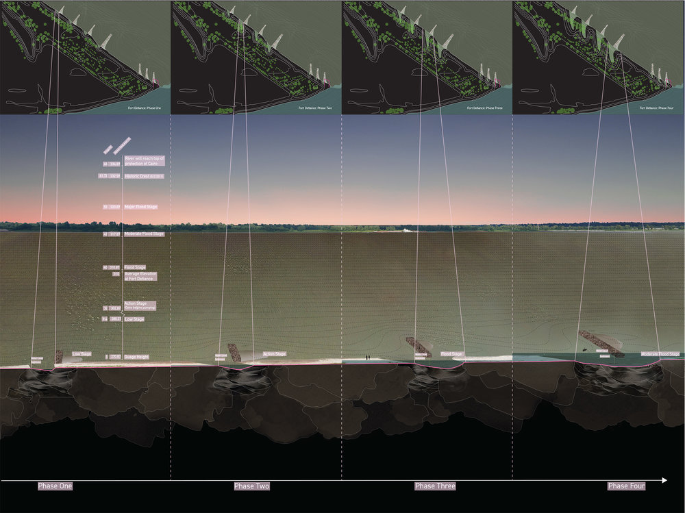 Virginia Eckinger, digital drawing projecting the intervention over time in conjunction with flood levels of the Ohio River.