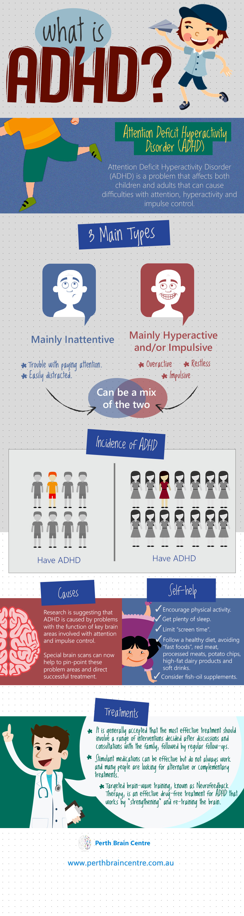 adhd_infographic_perth_brain_centre.jpg