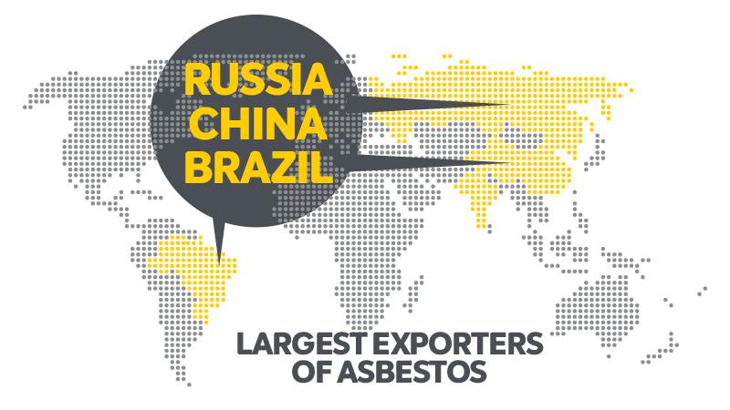 Asbestos-exporters.png