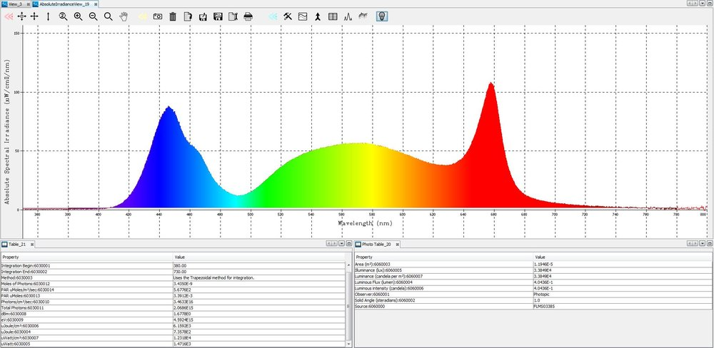 R&D Spectrum and Irradiance data