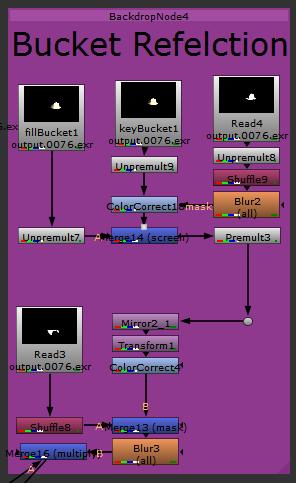 Merged (screen) w/ BG Plate