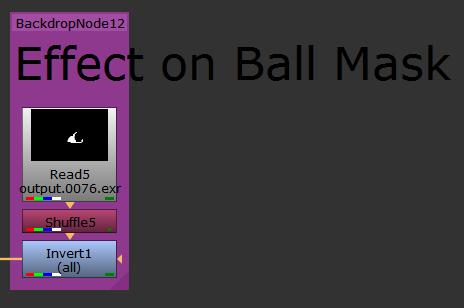 Mask on ball merge (over)