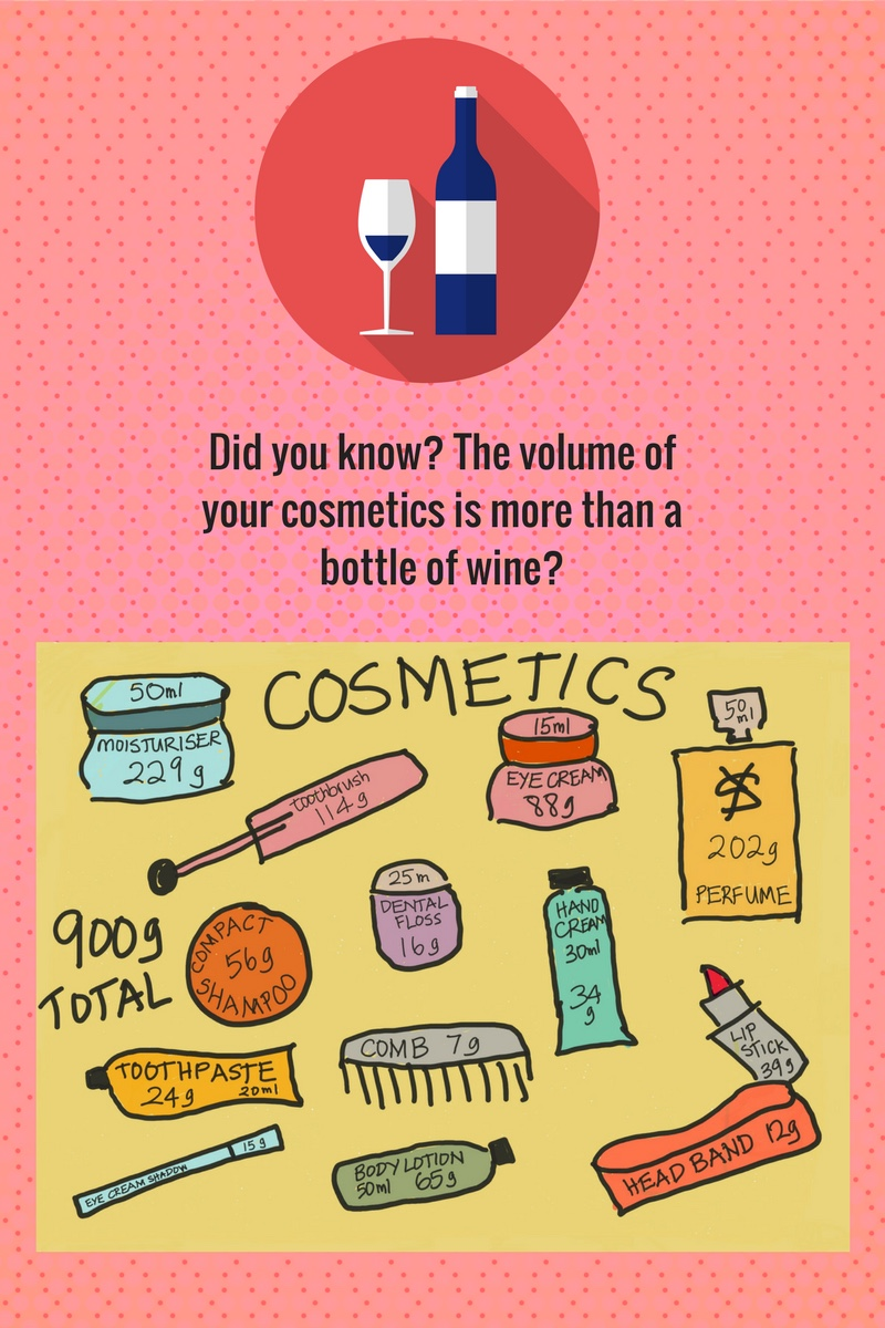 Cosmetics volume infographic
