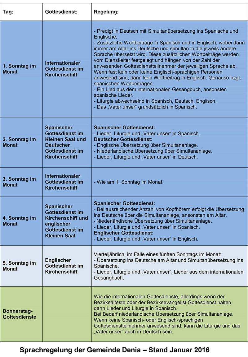 DE-Neue Sprachregelung (Farbe).jpg