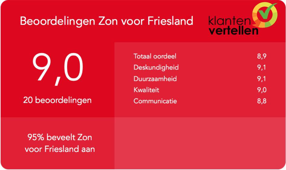 Zon voor Friesland Klantenvertellen.png