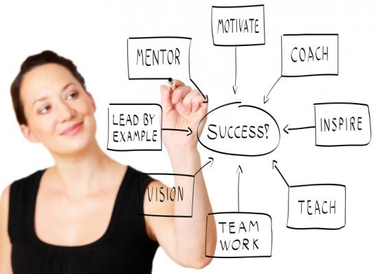 mentorship-550x399.jpg