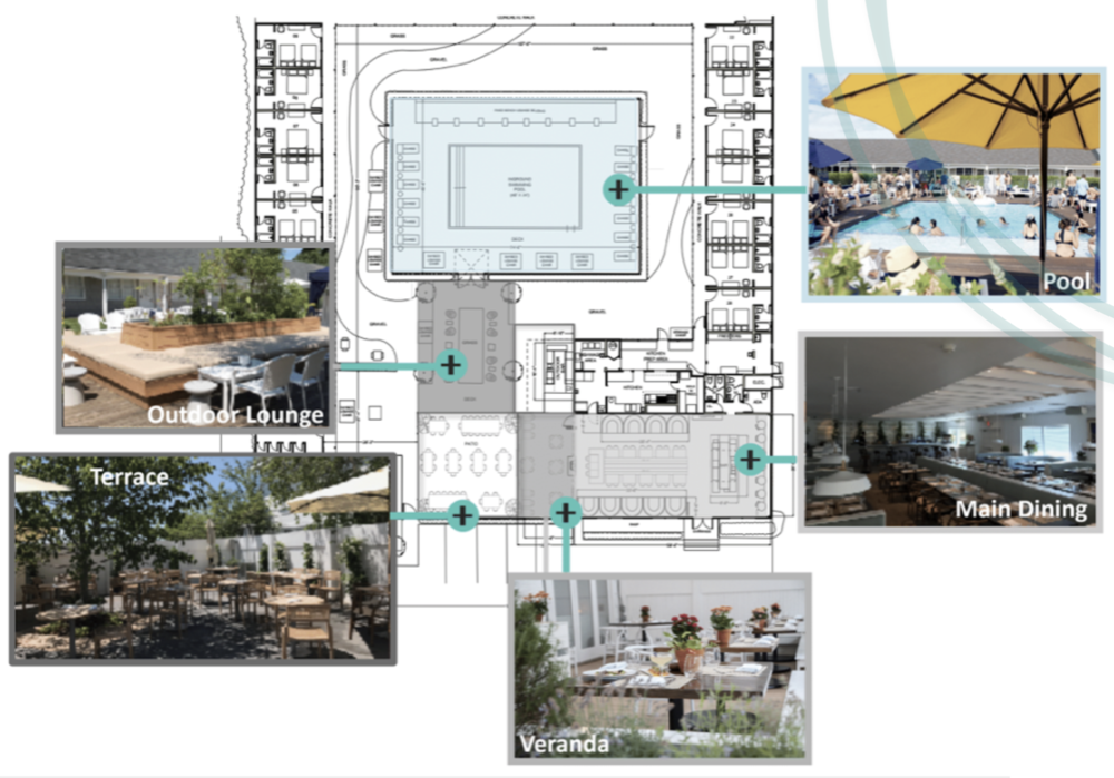 CLICK TO SEE VENUE FLOORPLAN