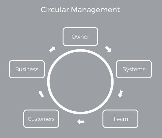 circular.png