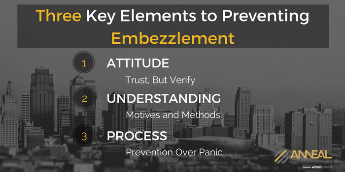 Embezzlement Key Elements.png