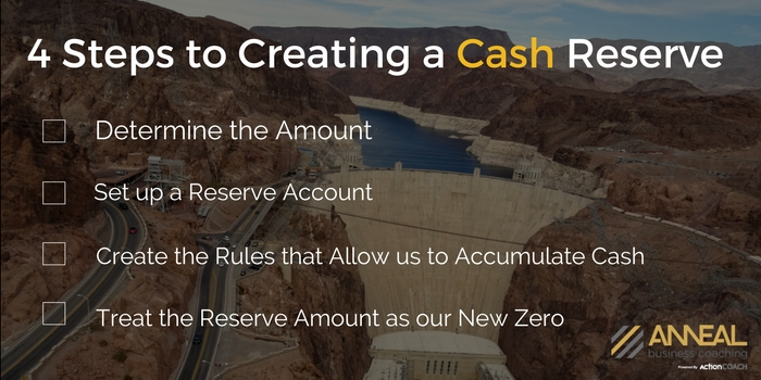 Creating a Cash Reserve .jpg